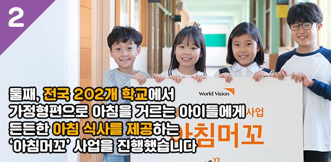 전국 202개 학교에서 든든한 아침 식사를 제공하는 아침머꼬 사업