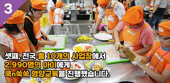 전국 총 10개의 사업장에서 2,990명의 아이에게 쿡앤쑥쑥 영양교육 진행