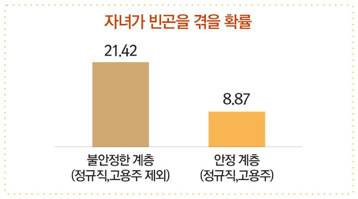 graph_01_dreamchild_20161108