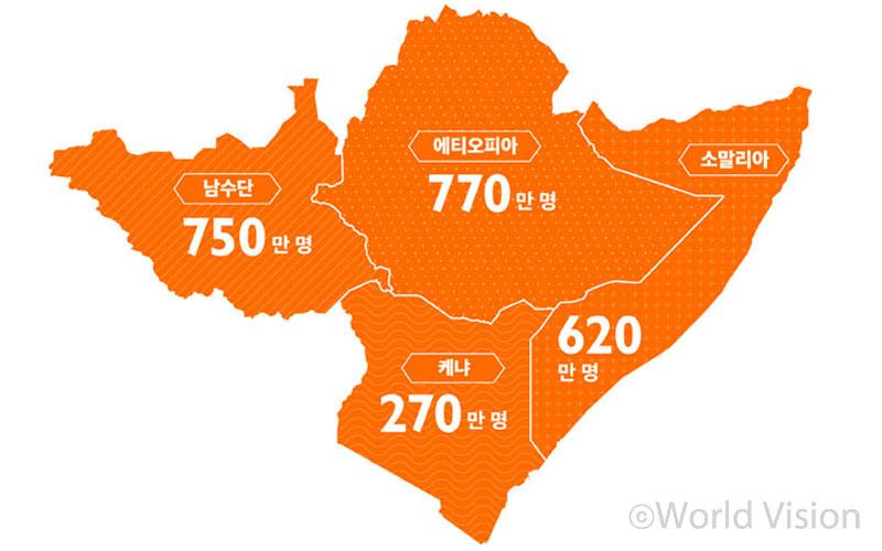 동아프리카 지역 내 가뭄 피해로 인해 시급한 도움을 필요로 하는 사람들의 수(출처: 월드비전)