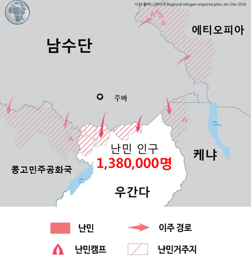 사진출처 : UNHCR Regional refugee response plan, Jan-Dec 2018