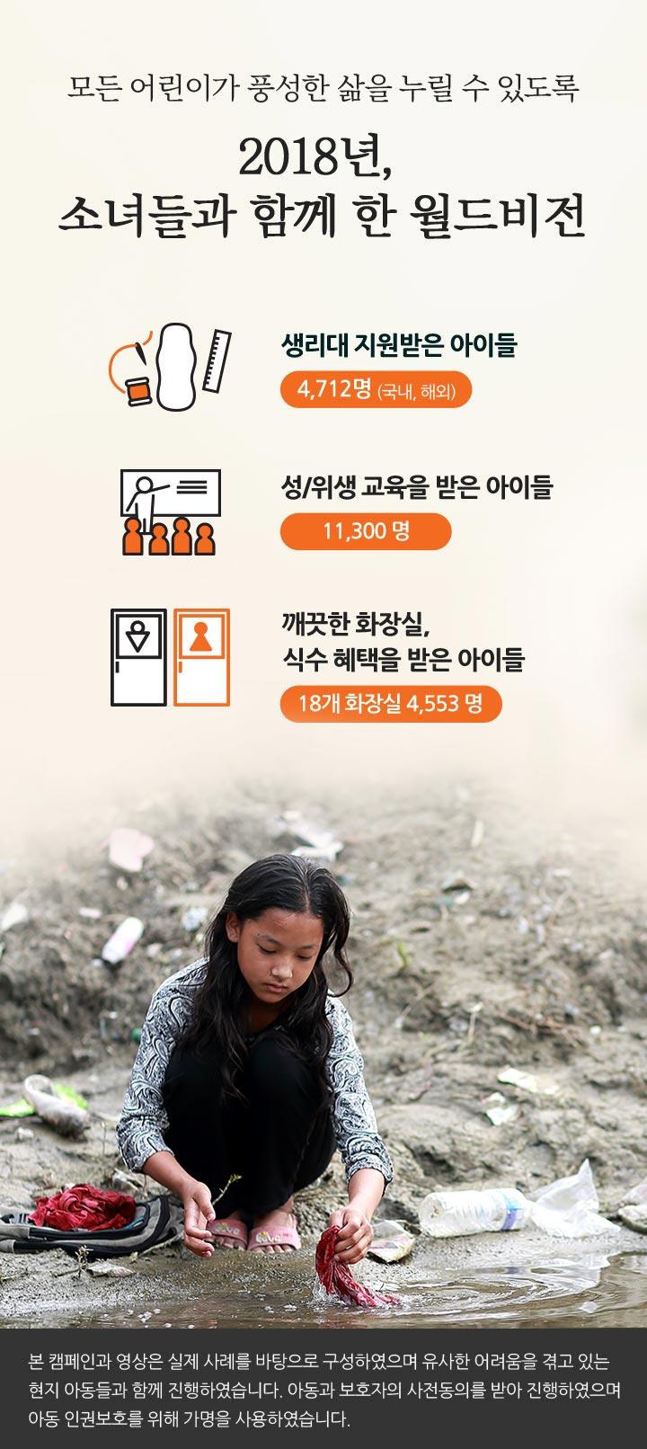 모든 어린이가 풍성한 삶을 누릴 수 있도록 2018년, 소녀들과 함께 한 월드비전. 생리대 지원받은 아이들 4,712명, 성/위생교육을 받은 아이들 11,300명, 깨끗한 화장실, 식수 혜택을 받은 아이들 18개 화장실 4,553명. 본 캠페인과 영상은 실제 사례를 바탕으로 구성하였으며 유사한 어려움을 겪고 있는 현지 아동들과 함께 진행하였습니다. 아동과 보호자의 사전동의를 받아 진행하였으며 아동 인권보호를 위해 가명을 사용하였습니다.
