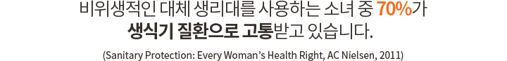 비위생적인 대체 생리대를 사용하는 소녀 중 70%가 생식기 질환으로 고통받고 있습니다. (Sanitary Protection: Every Woman's Health Right, AC Nielsen, 2011)