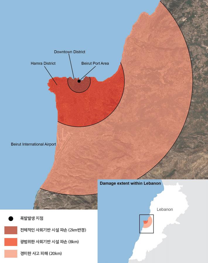 폭발발생 지점으로 부터 2km 반경 전체적인 사회기반 시설 파손, 8km 반경 광범위한 사회기반 시설 파손, 20km 반경 경미한 사고 피해
